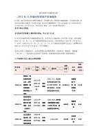 福州房地产市场现状分析