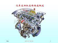 二手车评师培训--发动机总体构造概述