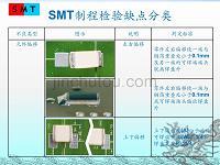 SMT制程检验缺点分类