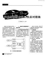 汽车维修服务缺口及应对措施