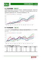 中原:cli二手住宅指数月报 [2010年10月]