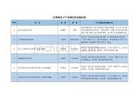 生物制品37℃热稳定性试验标准