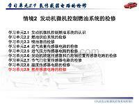 汽车发动机氧传感器