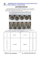 建筑排水用硬聚氯乙烯管材料检测