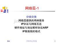 第3讲网络层与ip协议的相关概念网络层1