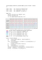 FAT32文件系统详细介绍