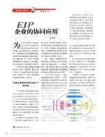 eip企业的协同应用