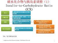 碳水化合物与胰岛素剂量转换