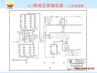 常减压蒸馏装置—工艺流程图