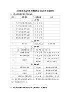 天津渤海商品交易所锡锭指定交收仓库仓储费用