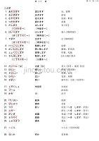 大家的日本语13