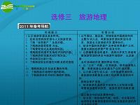 高中地理_旅游地理复习课件新人教版选修3