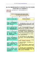 海上作业与辅助服务装备项目可行性研究报告方案(可用于发改委立项及银行贷款详细案例范文)